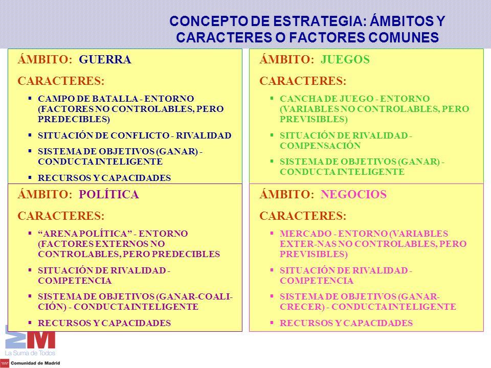 CONCEPTO DE ESTRATEGIA: ÁMBITOS Y CARACTERES O FACTORES COMUNES