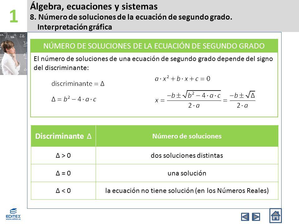 1 Álgebra, ecuaciones y sistemas 8. Número de soluciones de la ecuación de segundo grado. Interpretación gráfica.