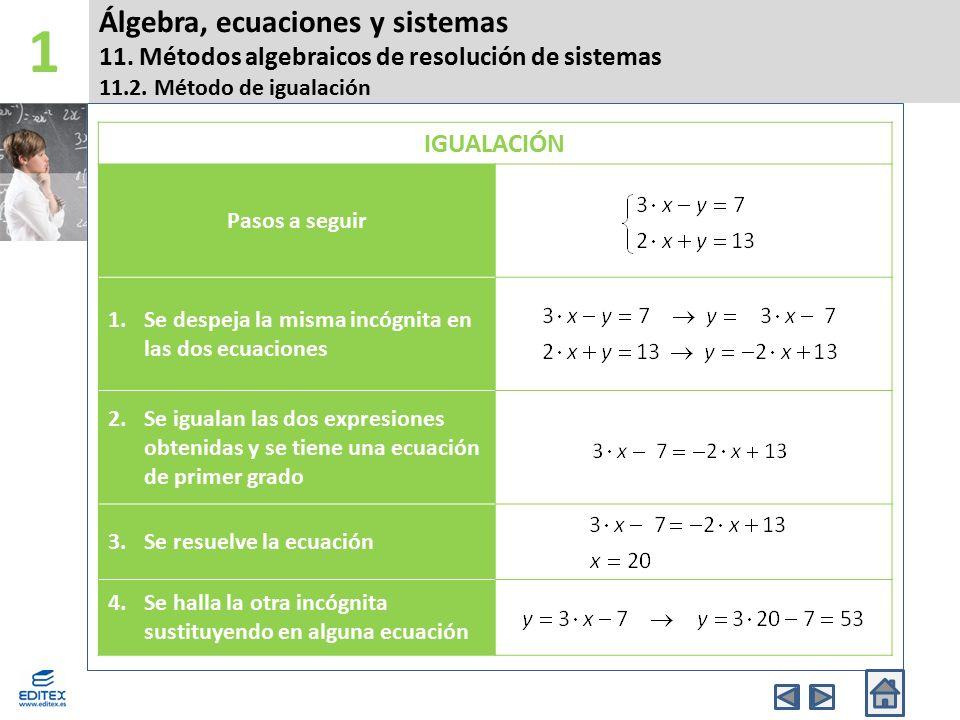 1 Álgebra, ecuaciones y sistemas 11. Métodos algebraicos de resolución de sistemas 11.2. Método de igualación.