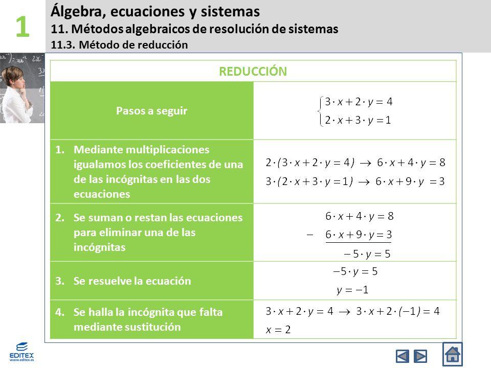 1 Álgebra, ecuaciones y sistemas 11. Métodos algebraicos de resolución de sistemas 11.3. Método de reducción.