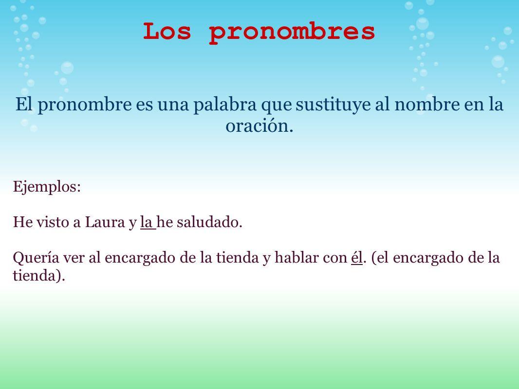 El pronombre es una palabra que sustituye al nombre en la oración.