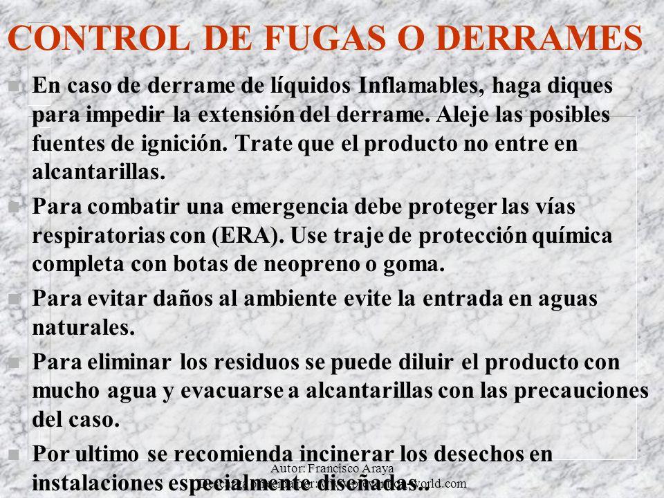 CONTROL DE FUGAS O DERRAMES