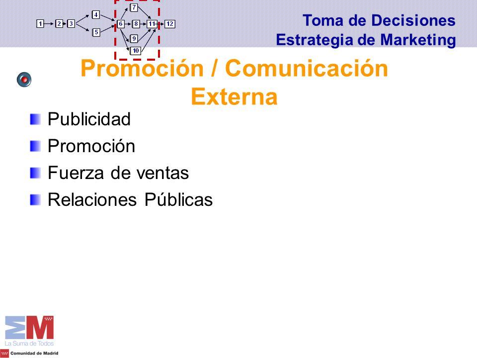 Promoción / Comunicación Externa