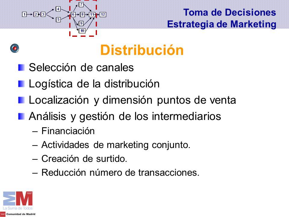 Distribución Selección de canales Logística de la distribución