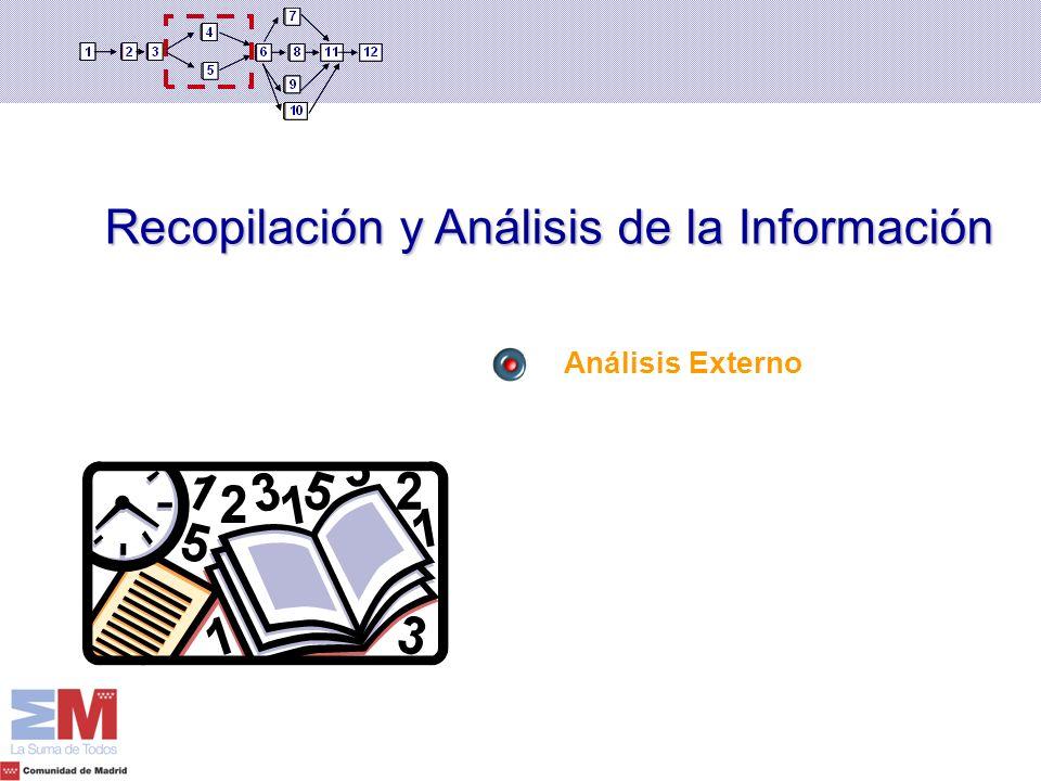 Recopilación y Análisis de la Información