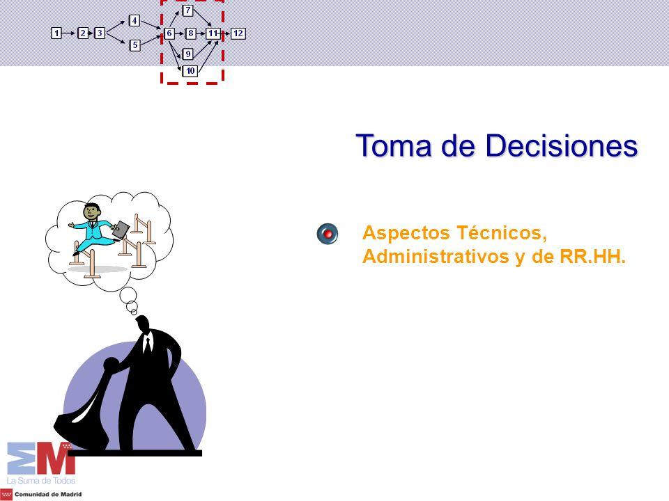 Toma de Decisiones Aspectos Técnicos, Administrativos y de RR.HH.
