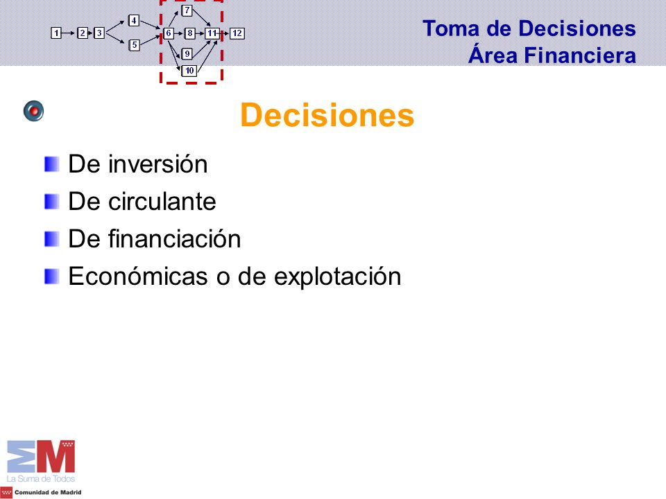 Decisiones De inversión De circulante De financiación