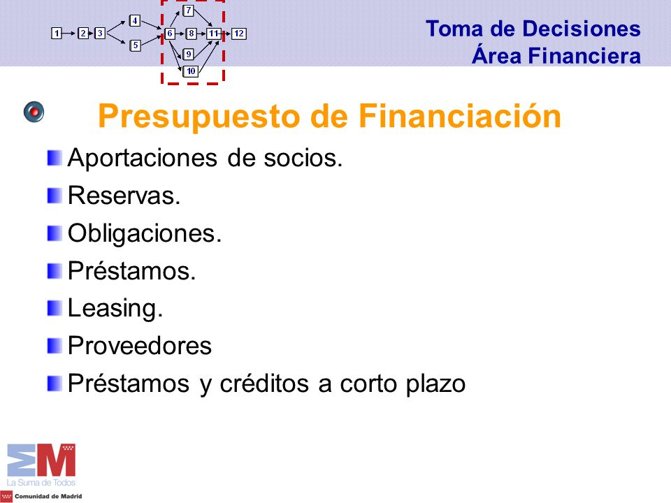 Presupuesto de Financiación