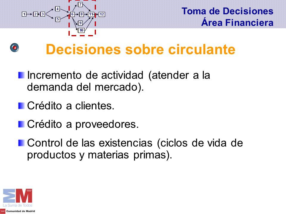 Decisiones sobre circulante