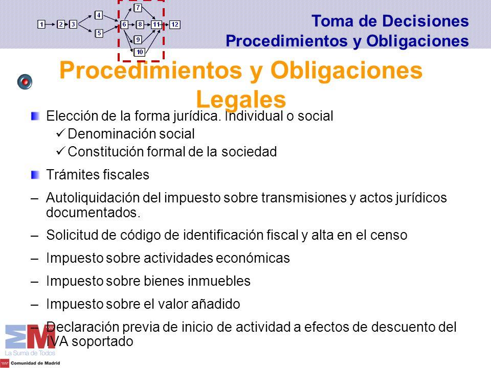 Procedimientos y Obligaciones Legales