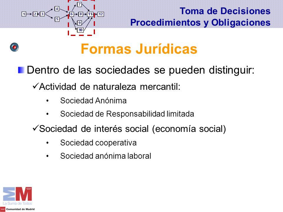 Formas Jurídicas Dentro de las sociedades se pueden distinguir: