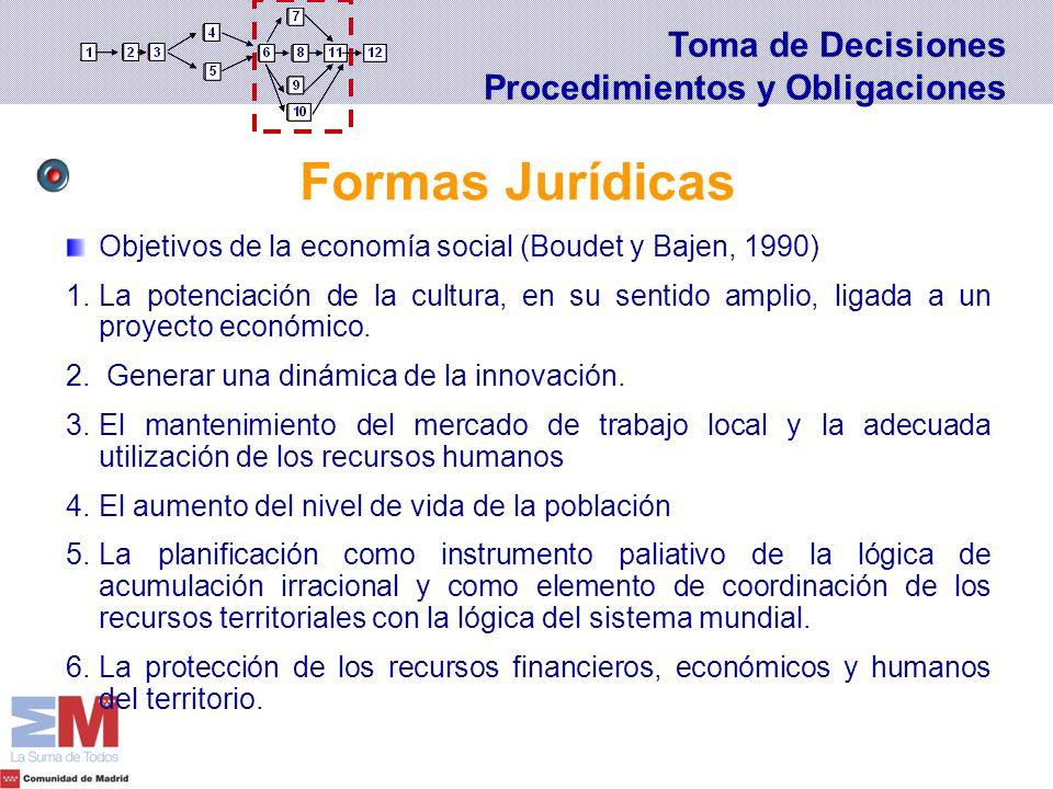Formas Jurídicas Toma de Decisiones Procedimientos y Obligaciones