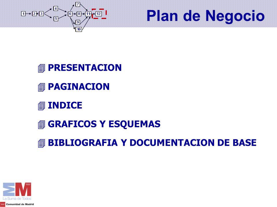 Plan de Negocio 4 PRESENTACION 4 PAGINACION 4 INDICE 4 GRAFICOS Y ESQUEMAS 4 BIBLIOGRAFIA Y DOCUMENTACION DE BASE.