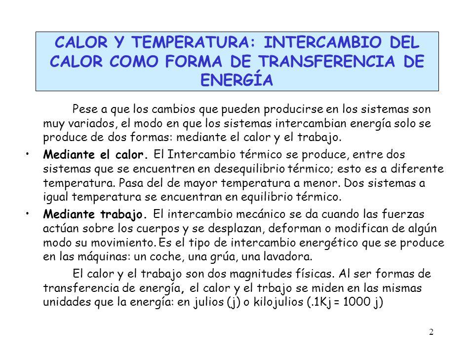CALOR Y TEMPERATURA: INTERCAMBIO DEL CALOR COMO FORMA DE TRANSFERENCIA DE ENERGÍA