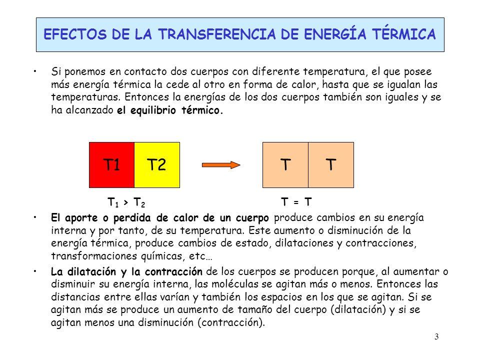 EFECTOS DE LA TRANSFERENCIA DE ENERGÍA TÉRMICA