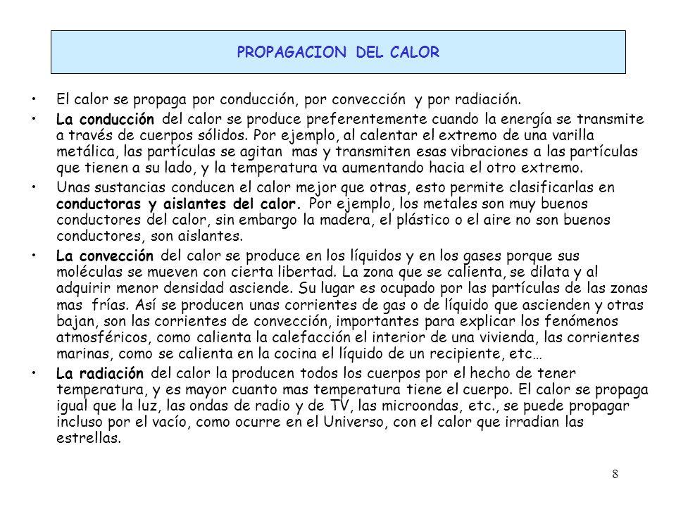 PROPAGACION DEL CALOR El calor se propaga por conducción, por convección y por radiación.
