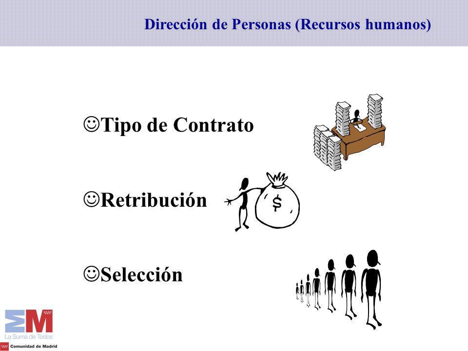 Tipo de Contrato Retribución Selección