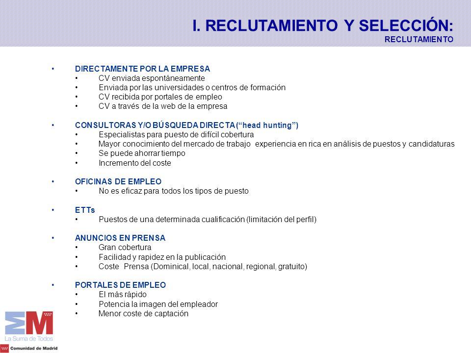 I. RECLUTAMIENTO Y SELECCIÓN: RECLUTAMIENTO