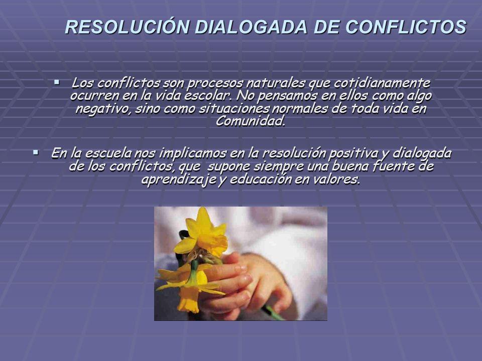 RESOLUCIÓN DIALOGADA DE CONFLICTOS