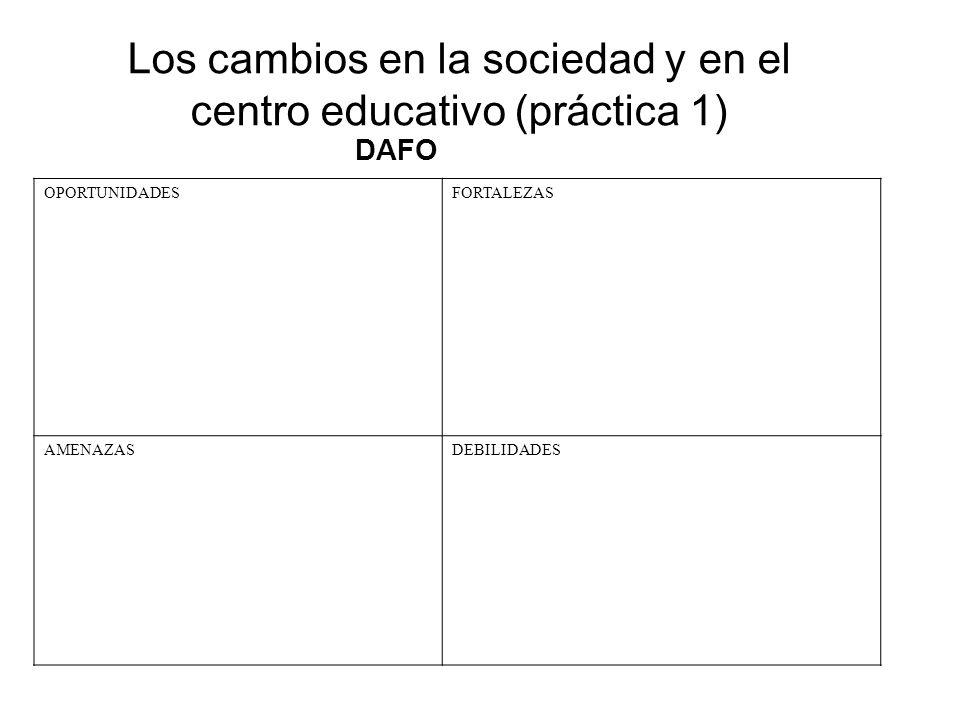 Los cambios en la sociedad y en el centro educativo (práctica 1)
