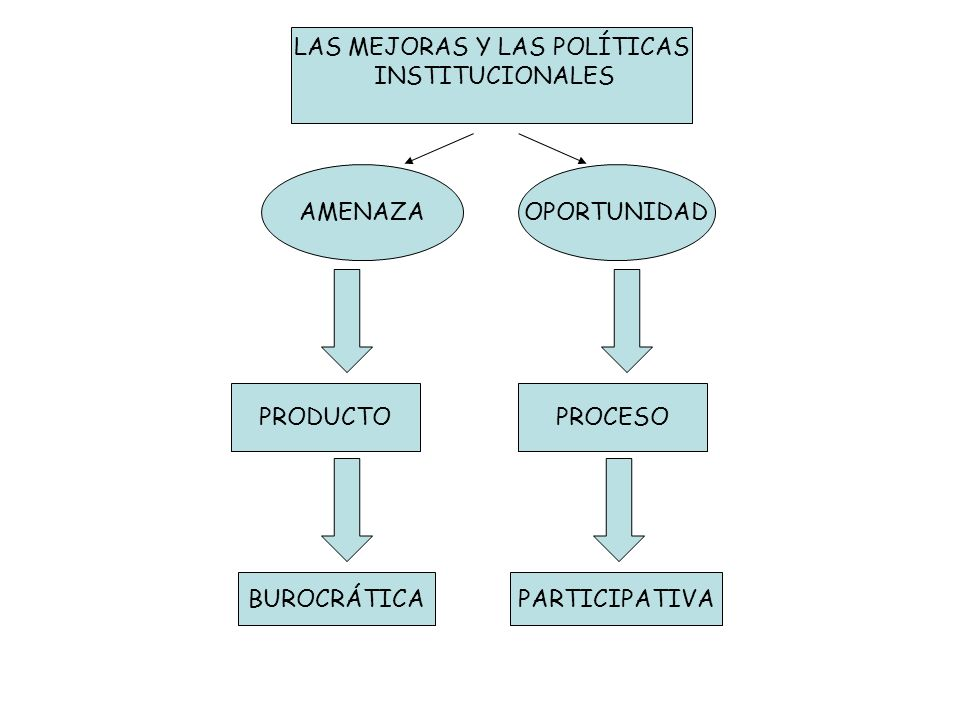 LAS MEJORAS Y LAS POLÍTICAS