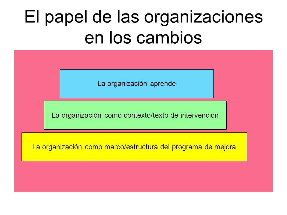 El papel de las organizaciones en los cambios