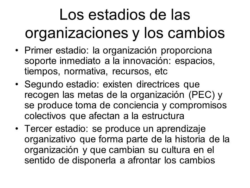 Los estadios de las organizaciones y los cambios