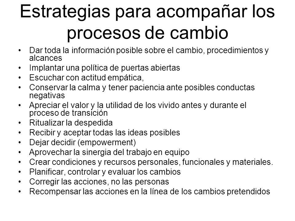 Estrategias para acompañar los procesos de cambio