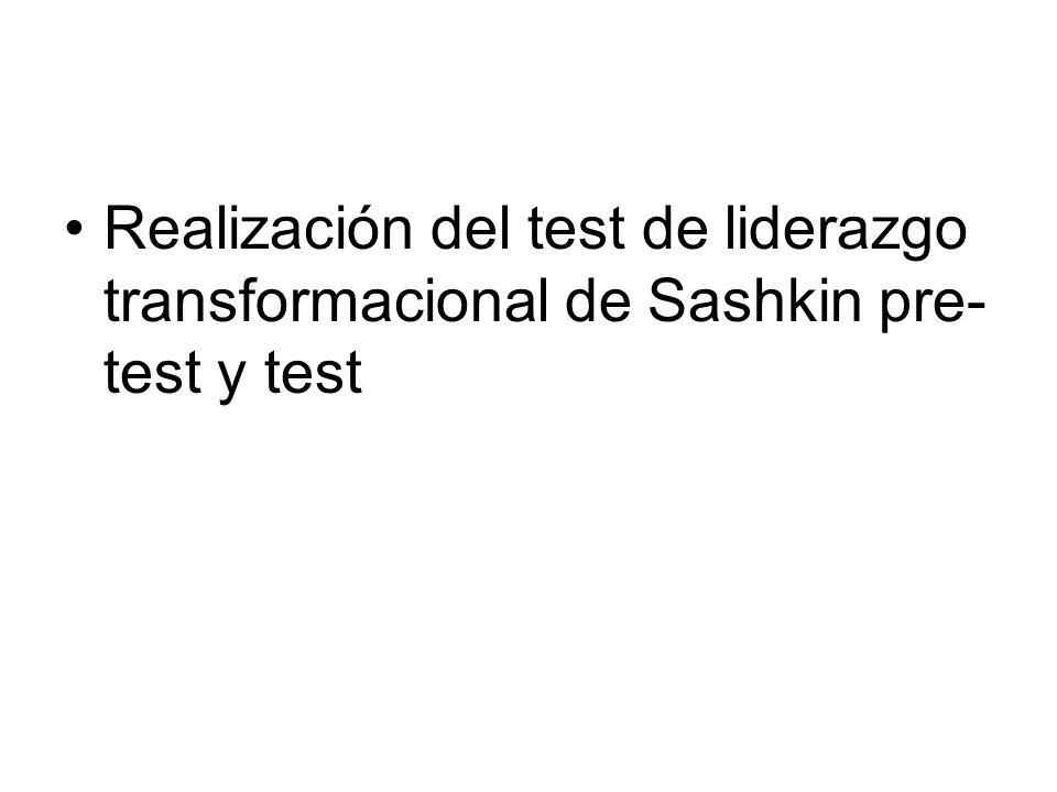 Realización del test de liderazgo transformacional de Sashkin pre-test y test