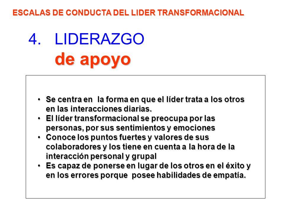 ESCALAS DE CONDUCTA DEL LIDER TRANSFORMACIONAL