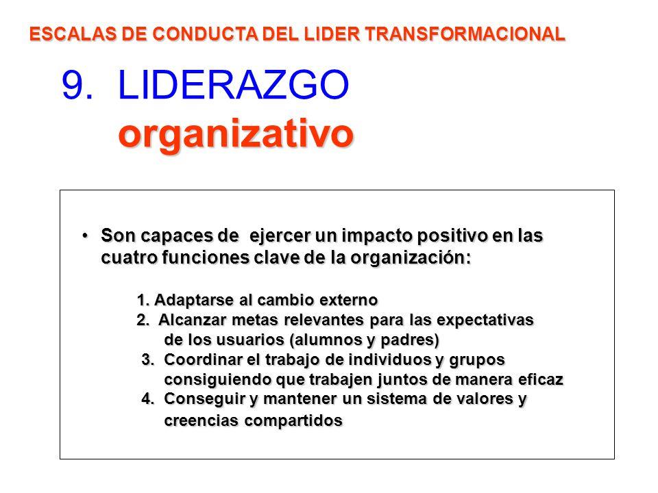9. LIDERAZGO organizativo