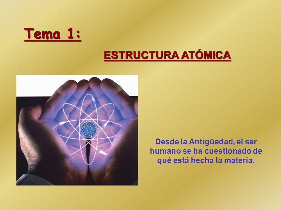 Tema 1: ESTRUCTURA ATÓMICA
