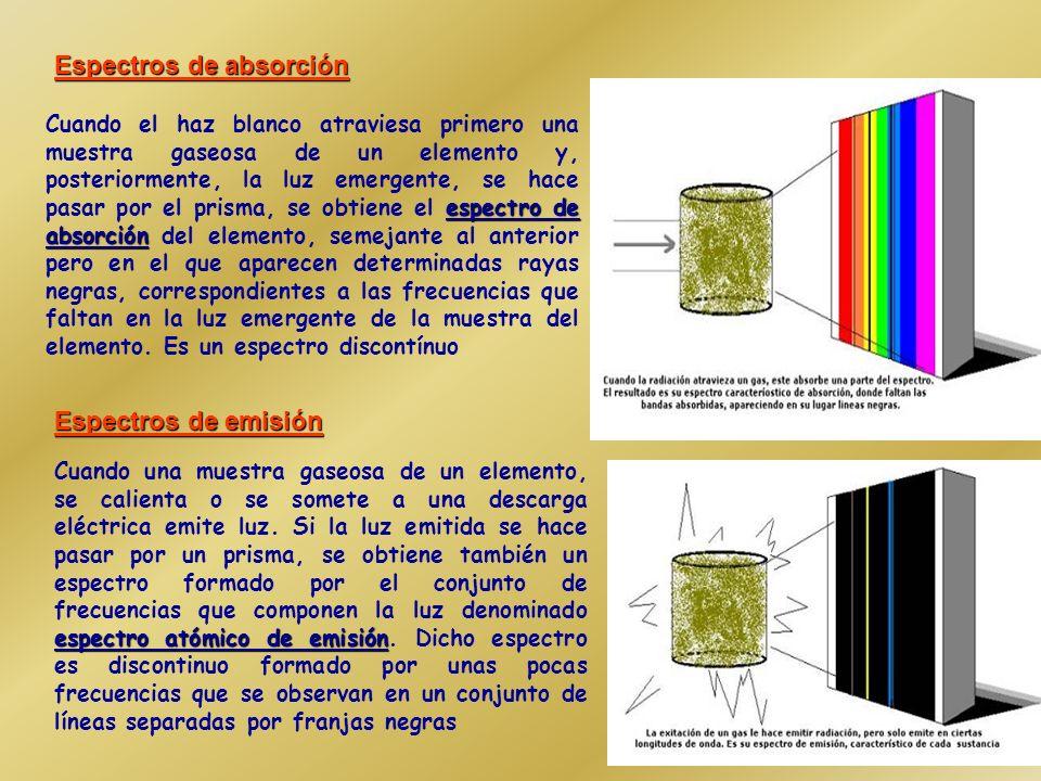 Espectros de absorción