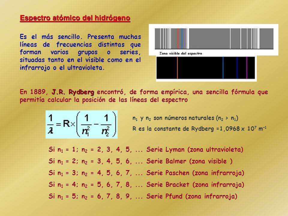 Espectro atómico del hidrógeno