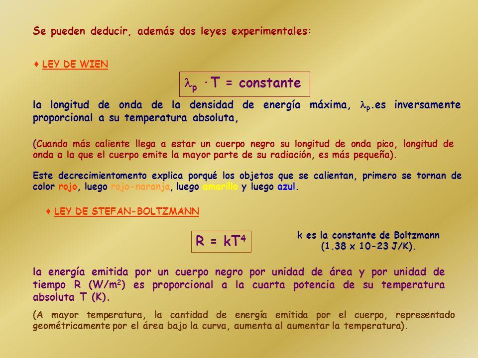 k es la constante de Boltzmann (1.38 x 10-23 J/K).