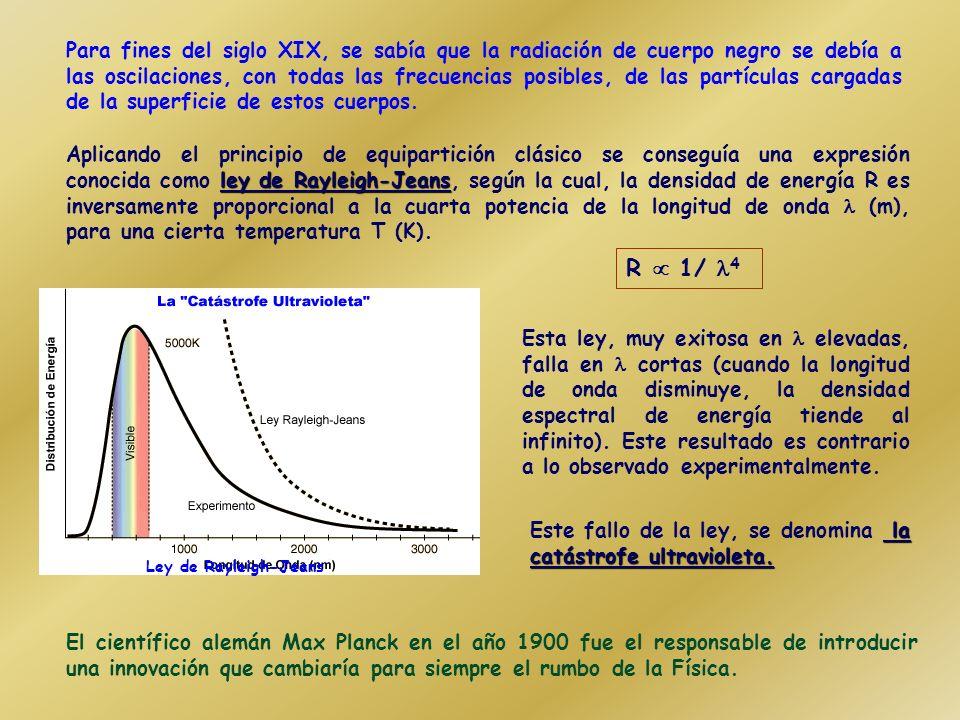 Para fines del siglo XIX, se sabía que la radiación de cuerpo negro se debía a las oscilaciones, con todas las frecuencias posibles, de las partículas cargadas de la superficie de estos cuerpos.