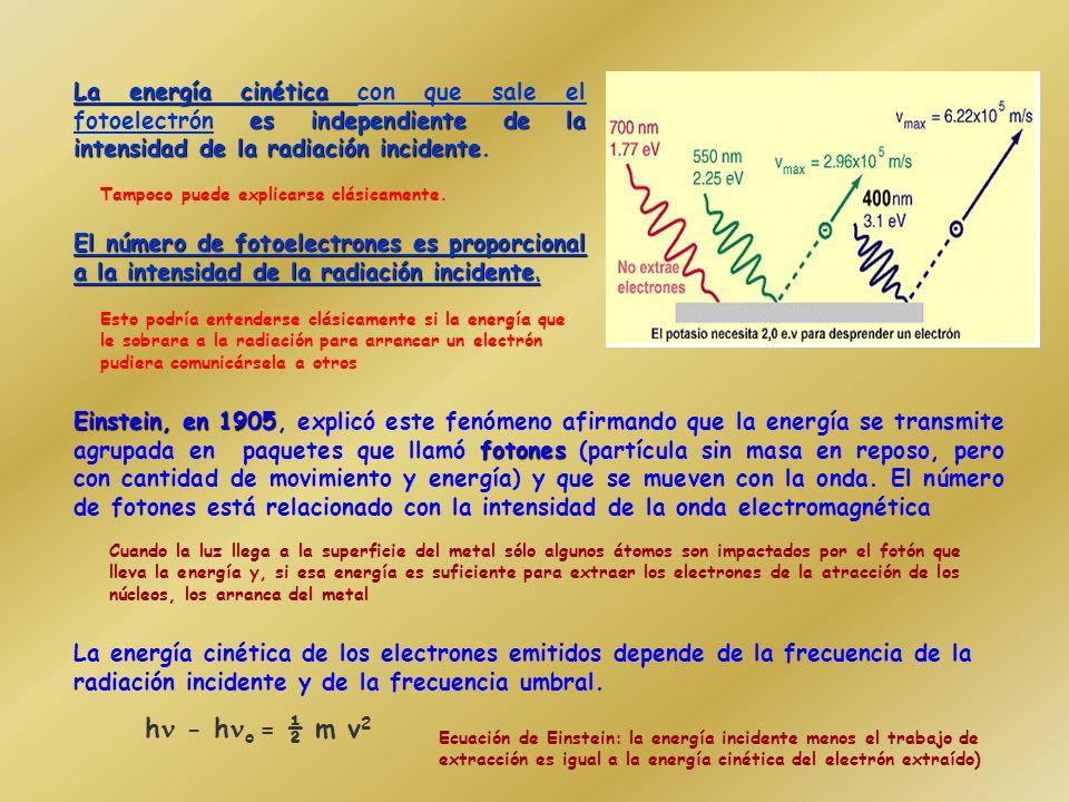 La energía cinética con que sale el fotoelectrón es independiente de la intensidad de la radiación incidente.
