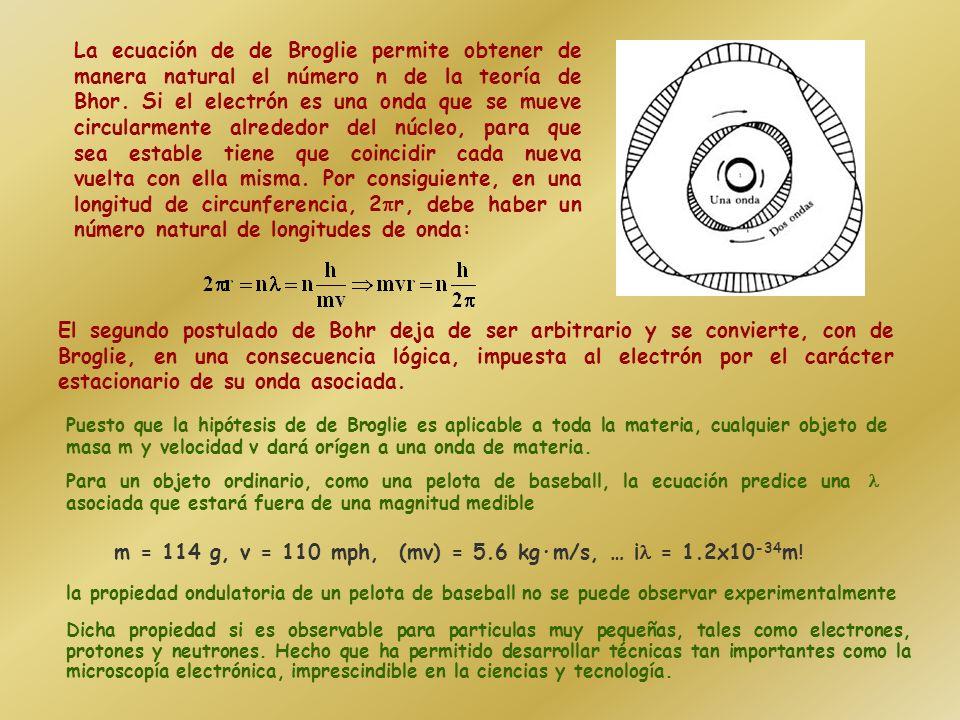m = 114 g, v = 110 mph, (mv) = 5.6 kg·m/s, … ¡ = 1.2x10-34m!
