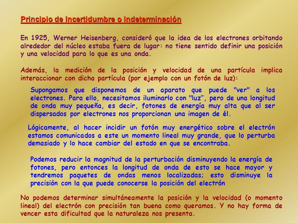 Principio de Incertidumbre o indeterminación