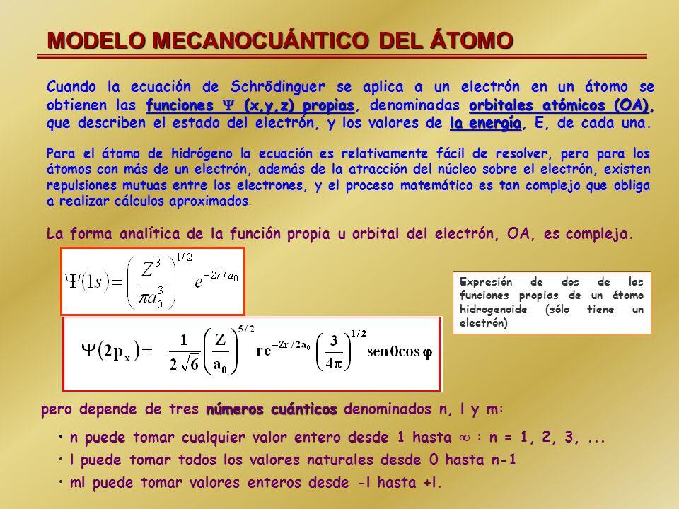 MODELO MECANOCUÁNTICO DEL ÁTOMO