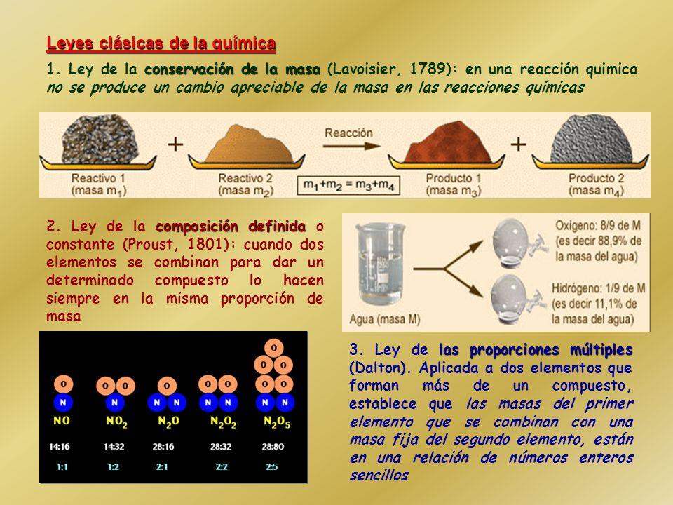 Leyes clásicas de la química