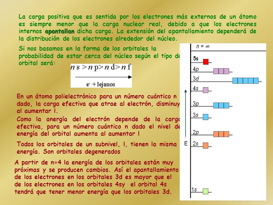 La carga positiva que es sentida por los electrones más externos de un átomo es siempre menor que la carga nuclear real, debido a que los electrones internos apantallan dicha carga. La extensión del apantallamiento dependerá de la distribución de los electrones alrededor del núcleo.