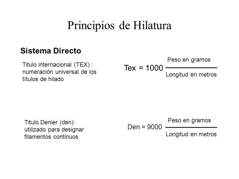 Principios de Hilatura