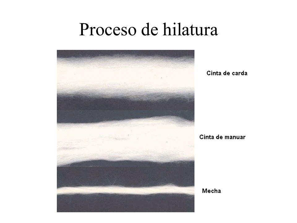 Proceso de hilatura
