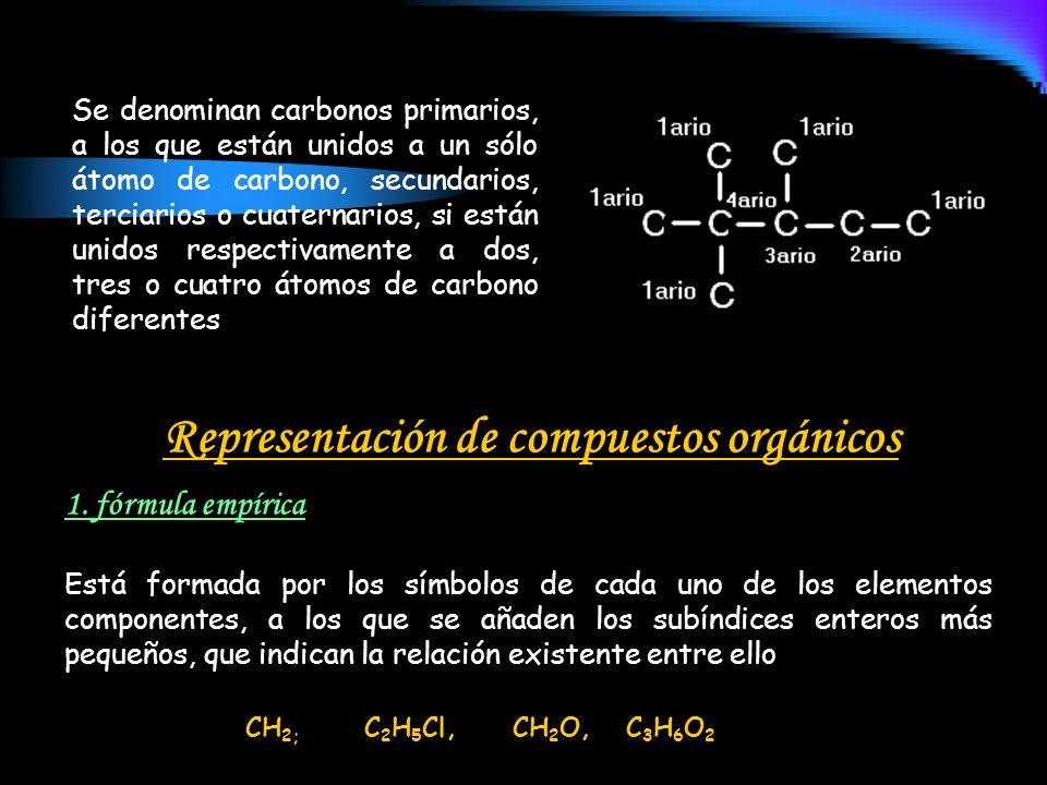 Representación de compuestos orgánicos