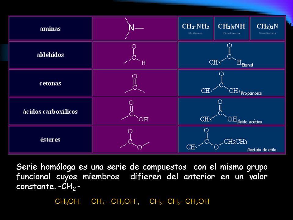 Serie homóloga es una serie de compuestos con el mismo grupo funcional cuyos miembros difieren del anterior en un valor constante. -CH2 -