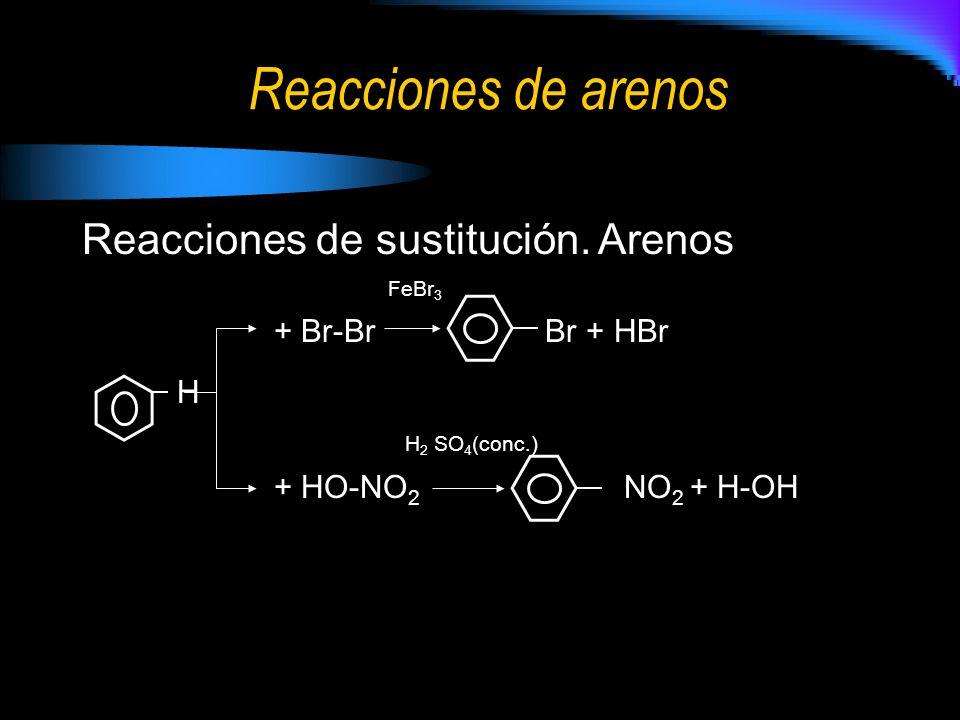 Reacciones de arenos Reacciones de sustitución. Arenos FeBr3