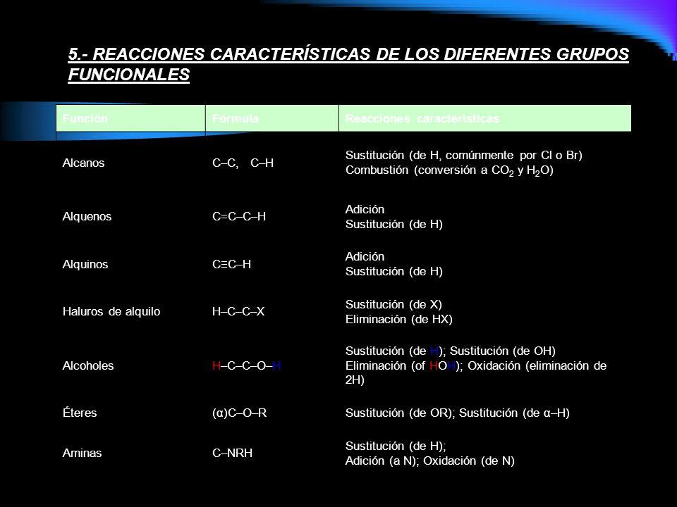 5.- REACCIONES CARACTERÍSTICAS DE LOS DIFERENTES GRUPOS FUNCIONALES