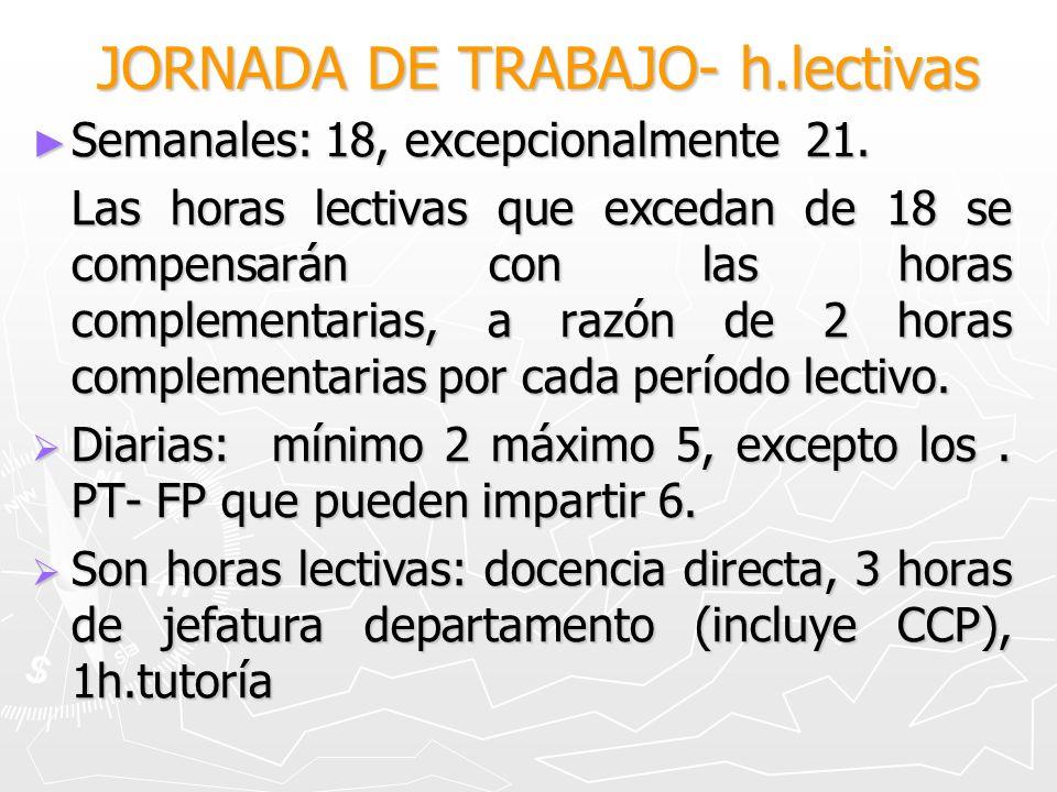 JORNADA DE TRABAJO- h.lectivas