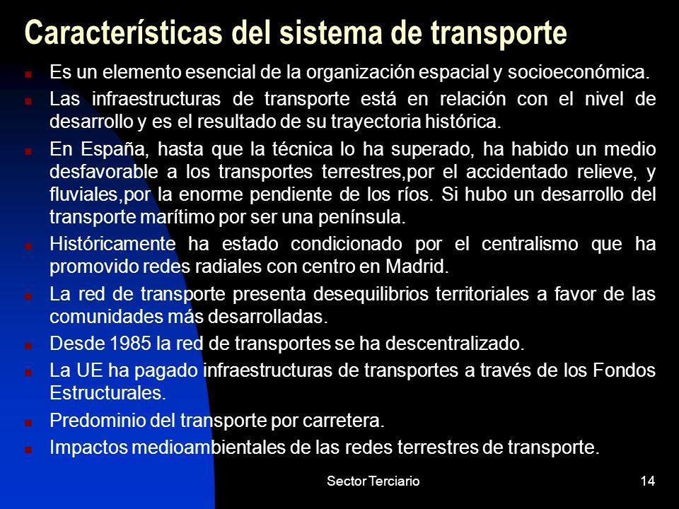 Características del sistema de transporte
